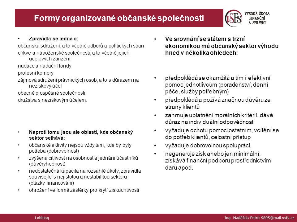 Formy organizované občanské společnosti