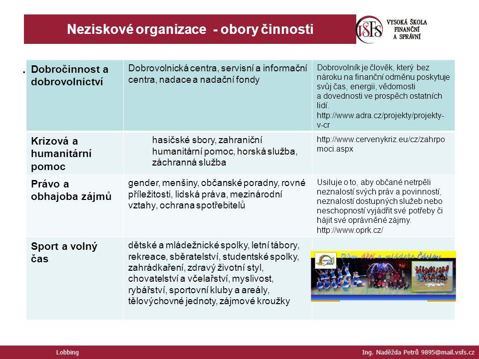 Neziskové organizace - obory činnosti