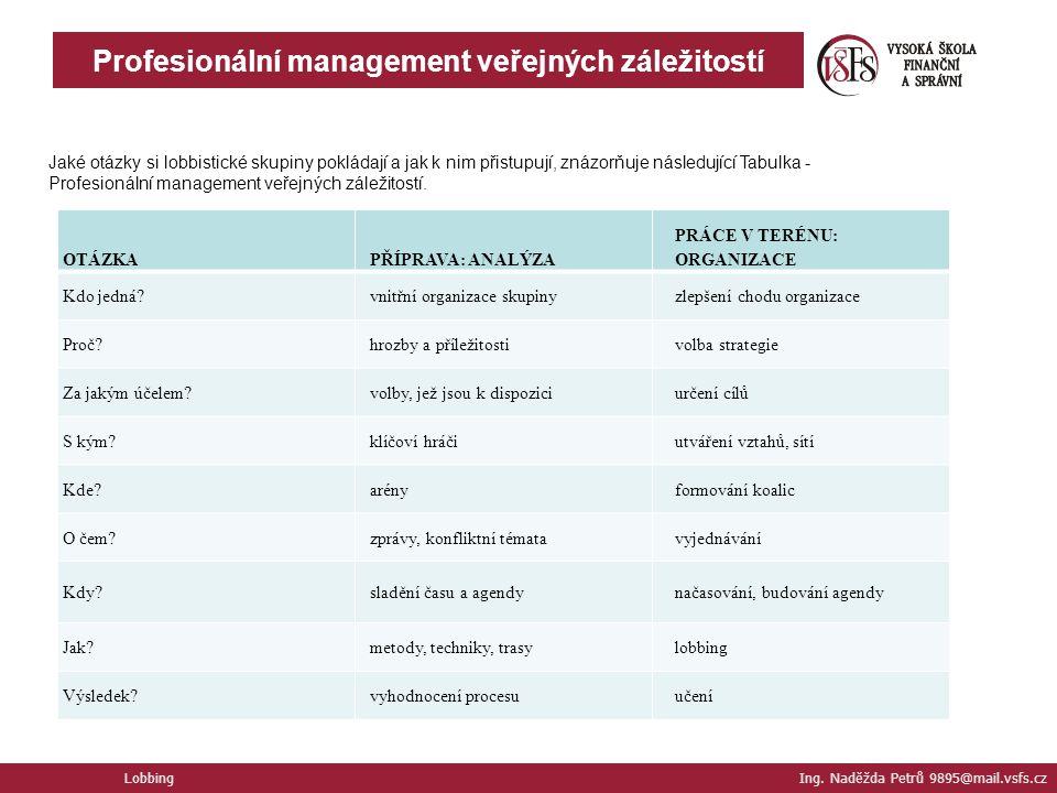 Profesionální management veřejných záležitostí
