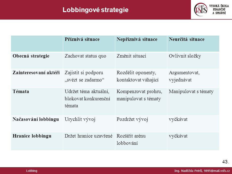 Lobbingové strategie Příznivá situace Nepříznivá situace