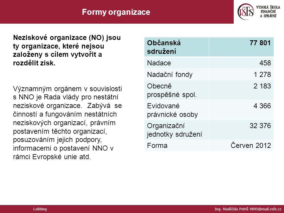 Formy organizace Neziskové organizace (NO) jsou ty organizace, které nejsou založeny s cílem vytvořit a rozdělit zisk.