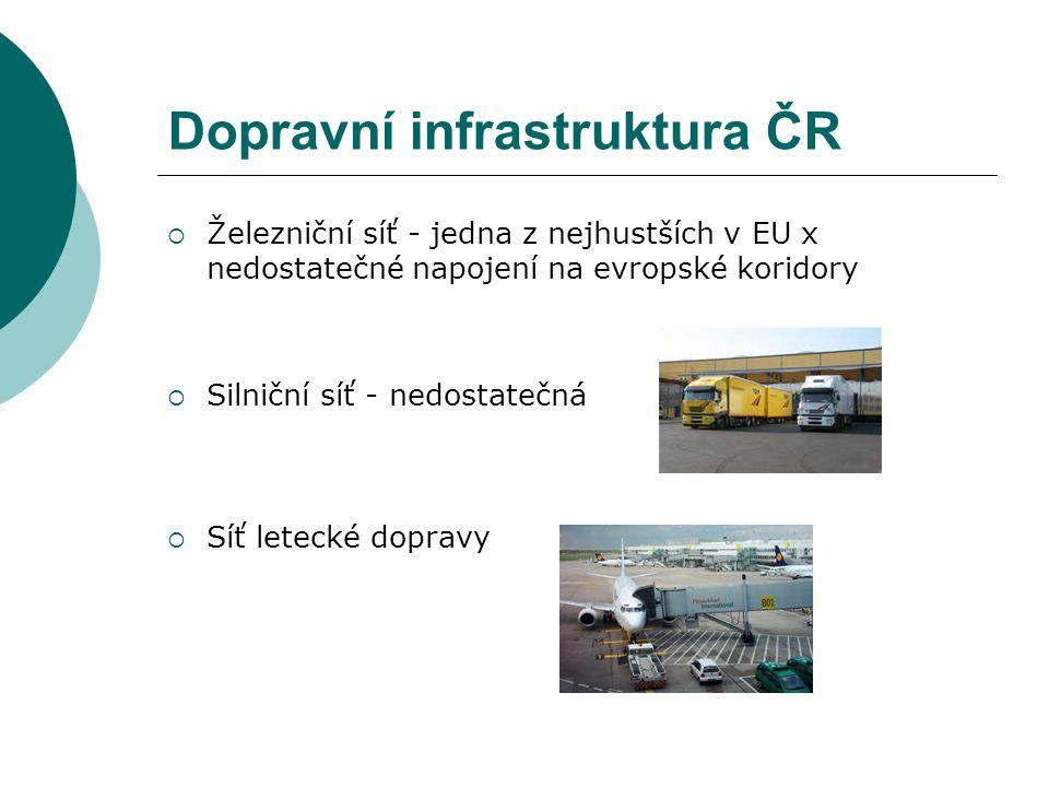 Dopravní infrastruktura ČR