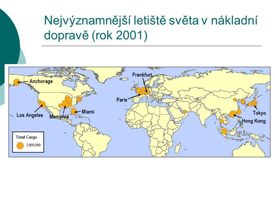 Nejvýznamnější letiště světa v nákladní dopravě (rok 2001)