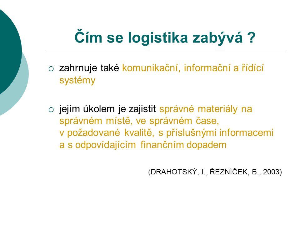 Čím se logistika zabývá