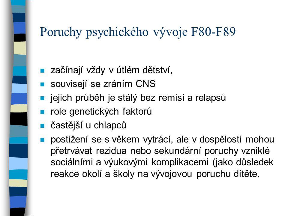 Poruchy psychického vývoje F80-F89