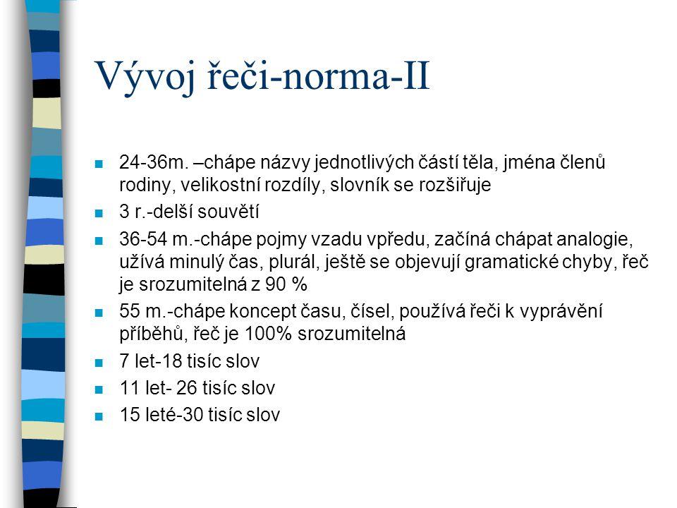 Vývoj řeči-norma-II 24-36m. –chápe názvy jednotlivých částí těla, jména členů rodiny, velikostní rozdíly, slovník se rozšiřuje.