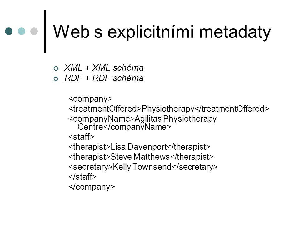 Web s explicitními metadaty