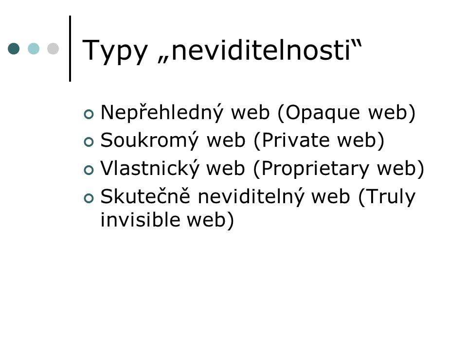 """Typy """"neviditelnosti"""