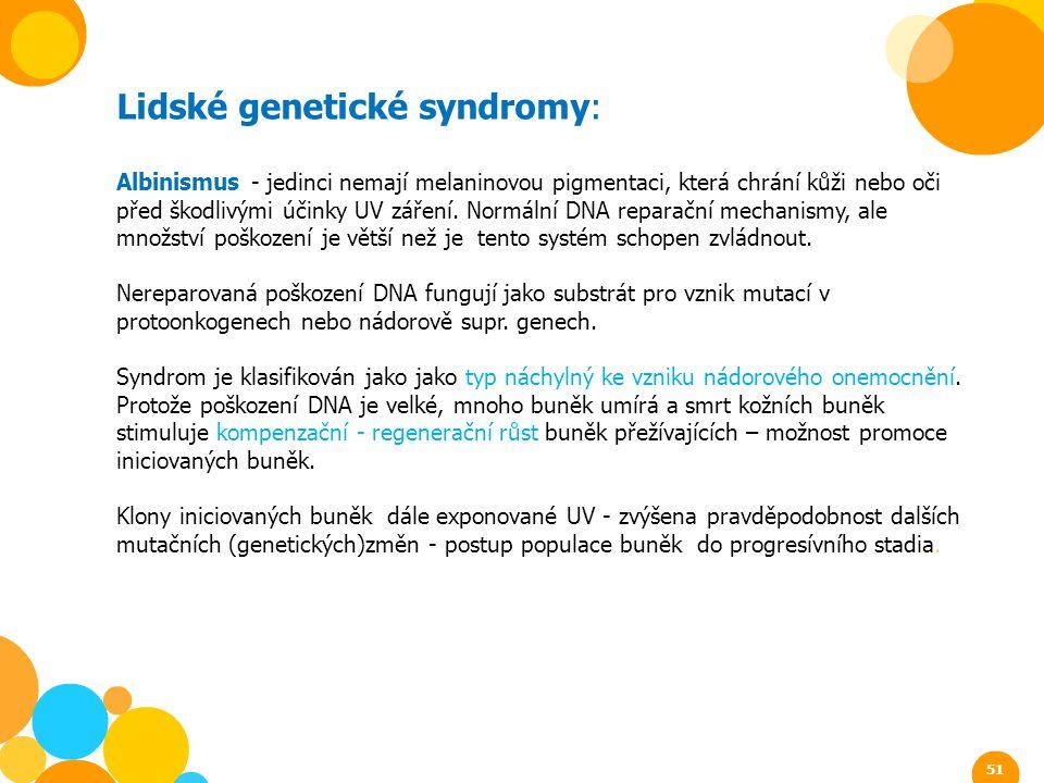 Lidské genetické syndromy: