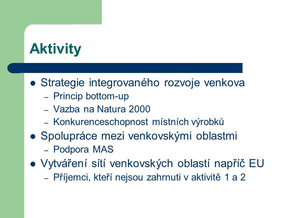 Aktivity Strategie integrovaného rozvoje venkova