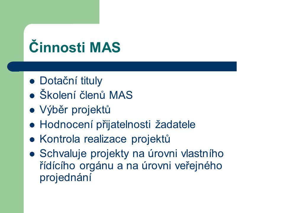 Činnosti MAS Dotační tituly Školení členů MAS Výběr projektů