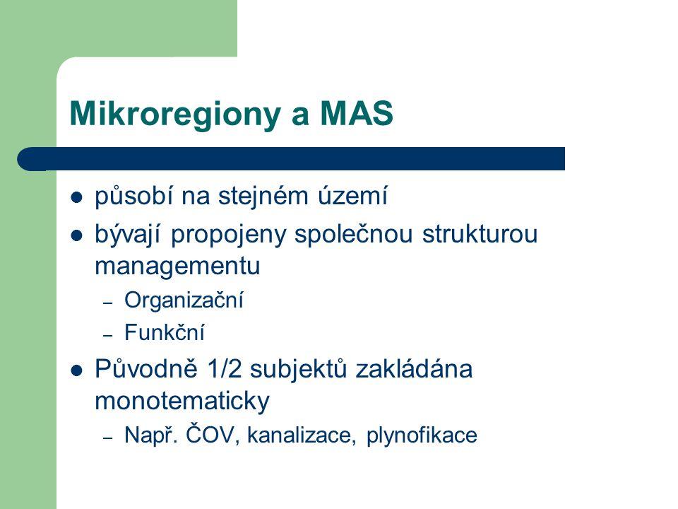 Mikroregiony a MAS působí na stejném území