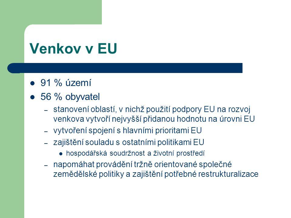 Venkov v EU 91 % území 56 % obyvatel