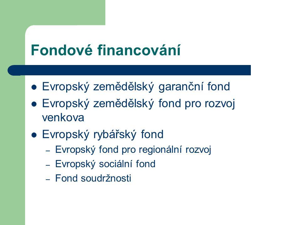 Fondové financování Evropský zemědělský garanční fond