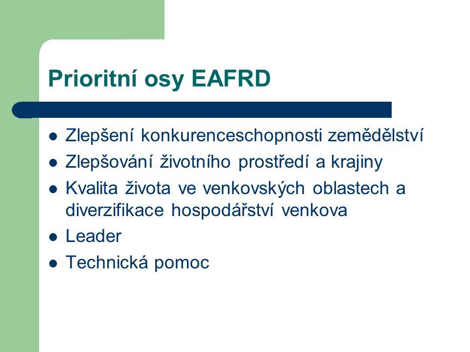 Prioritní osy EAFRD Zlepšení konkurenceschopnosti zemědělství