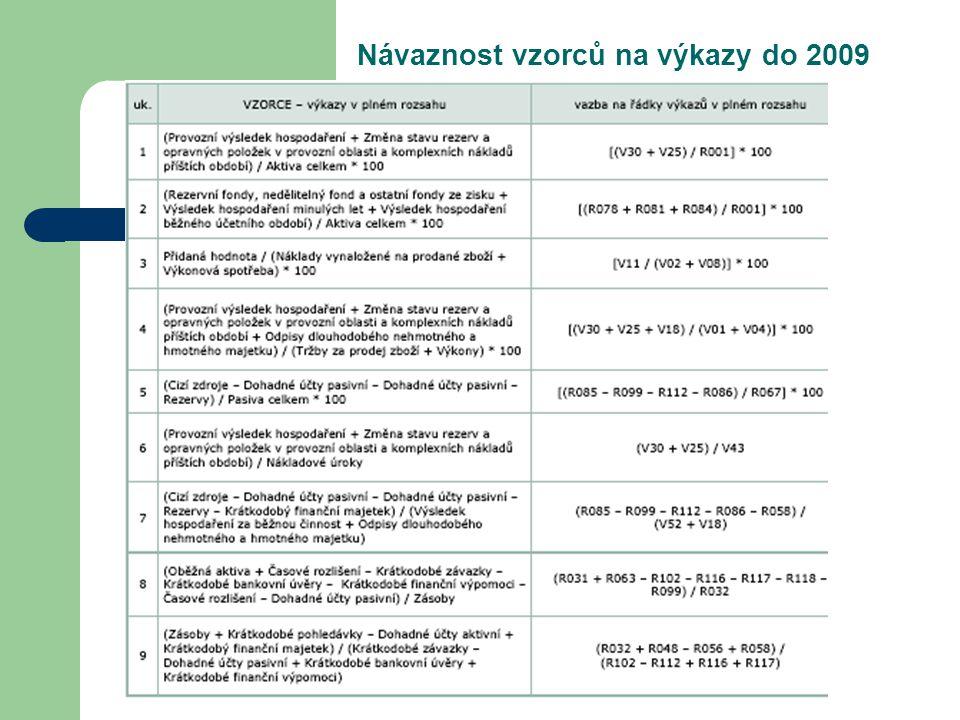 Návaznost vzorců na výkazy do 2009
