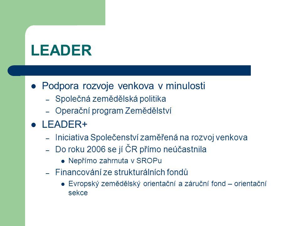 LEADER Podpora rozvoje venkova v minulosti LEADER+