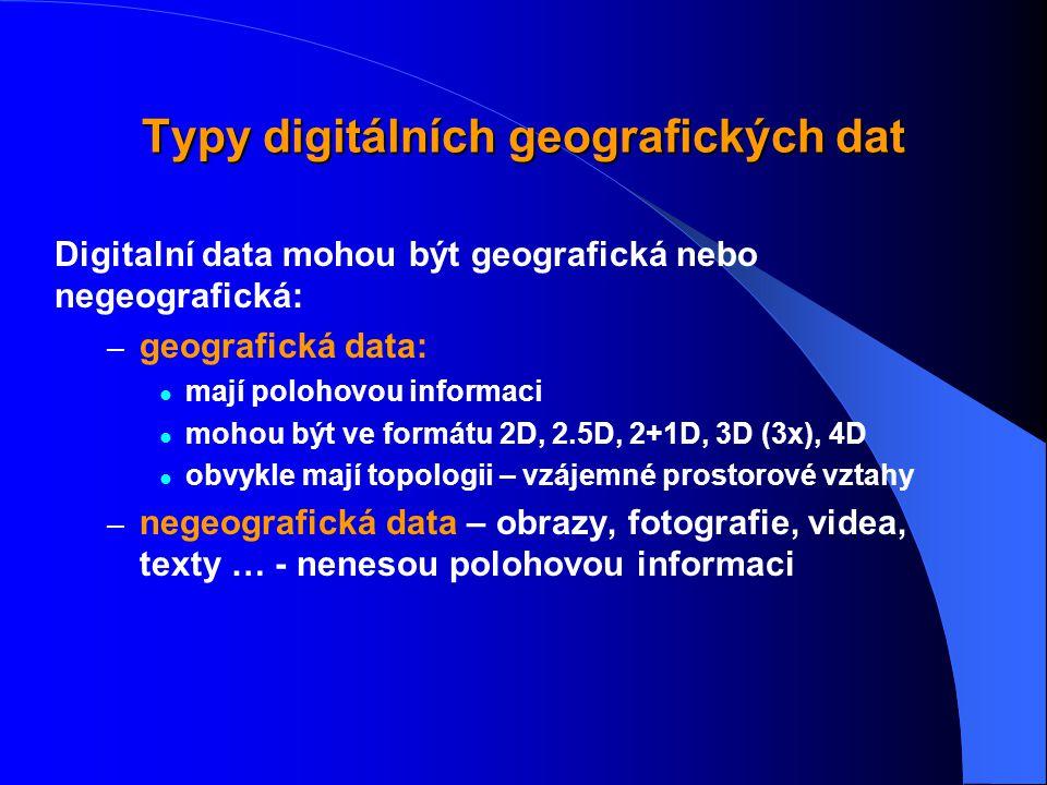 Typy digitálních geografických dat