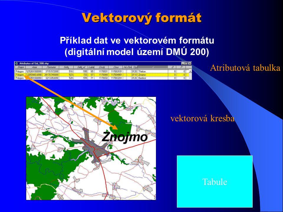 Příklad dat ve vektorovém formátu (digitální model území DMÚ 200)
