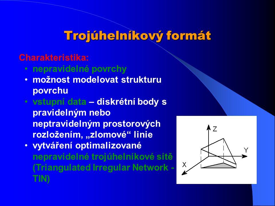 Trojúhelníkový formát