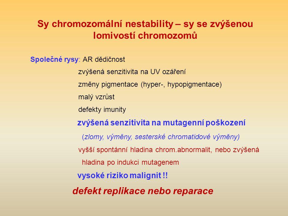 Sy chromozomální nestability – sy se zvýšenou lomivostí chromozomů