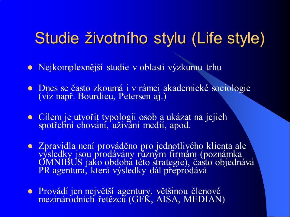 Studie životního stylu (Life style)