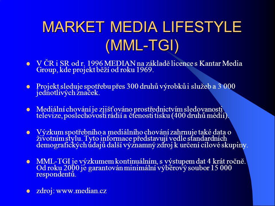 MARKET MEDIA LIFESTYLE (MML-TGI)