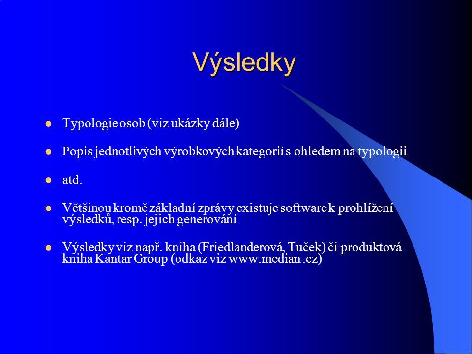 Výsledky Typologie osob (viz ukázky dále)