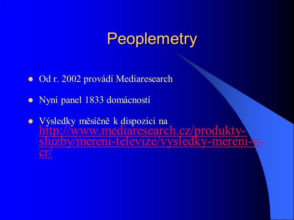 Peoplemetry Od r. 2002 provádí Mediaresearch