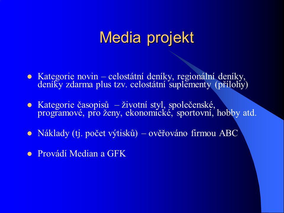 Media projekt Kategorie novin – celostátní deníky, regionální deníky, deníky zdarma plus tzv. celostátní suplementy (přílohy)