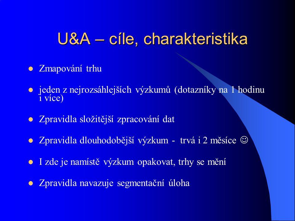 U&A – cíle, charakteristika