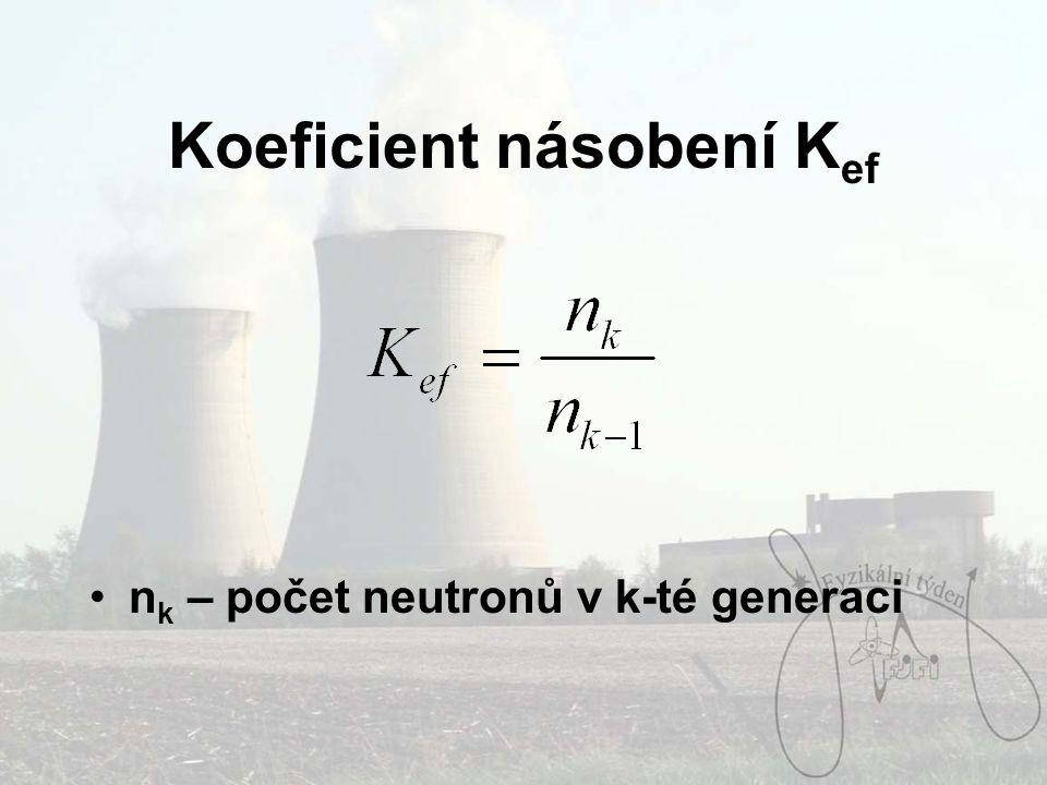Koeficient násobení Kef