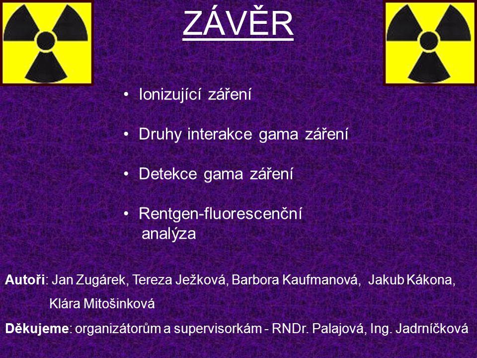 ZÁVĚR Ionizující záření Druhy interakce gama záření