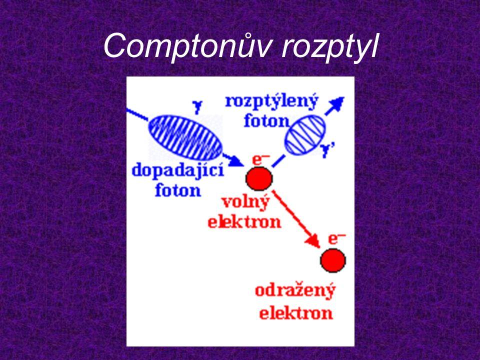 Comptonův rozptyl