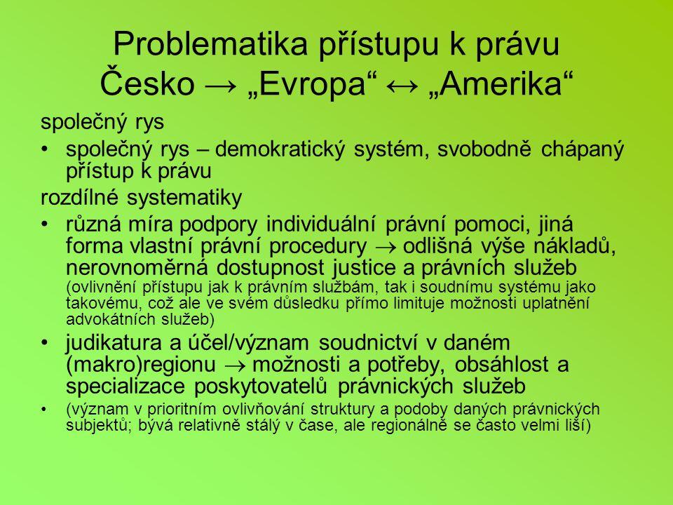 """Problematika přístupu k právu Česko → """"Evropa ↔ """"Amerika"""