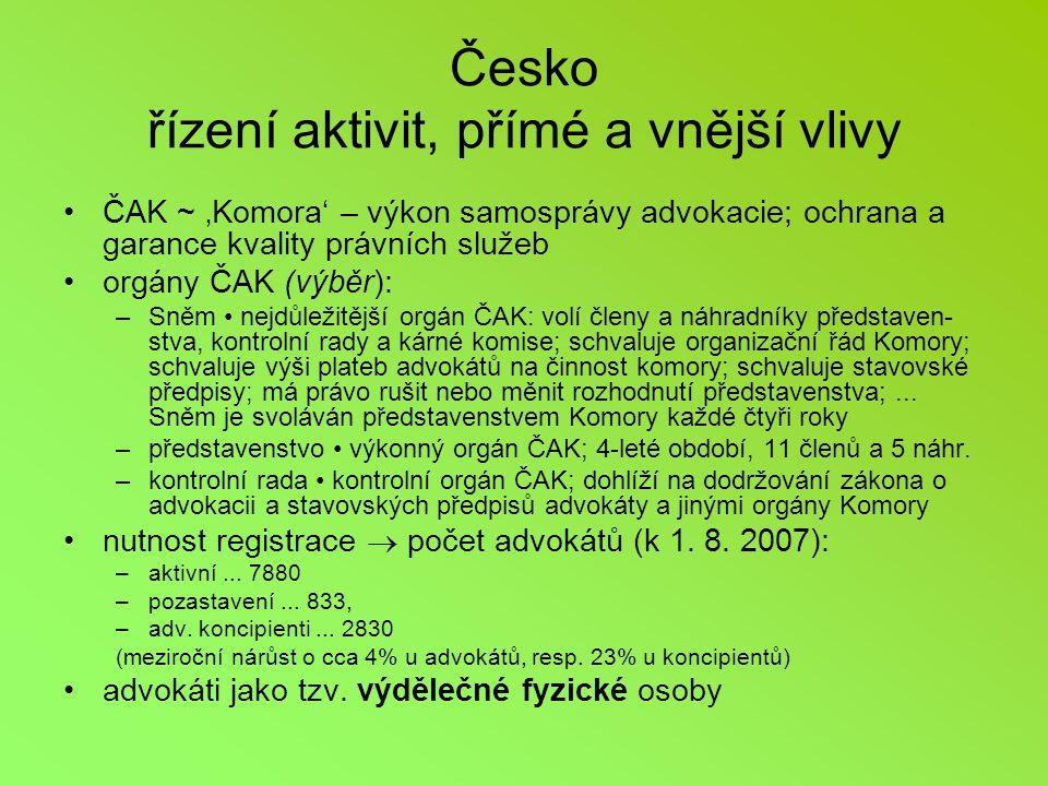 Česko řízení aktivit, přímé a vnější vlivy