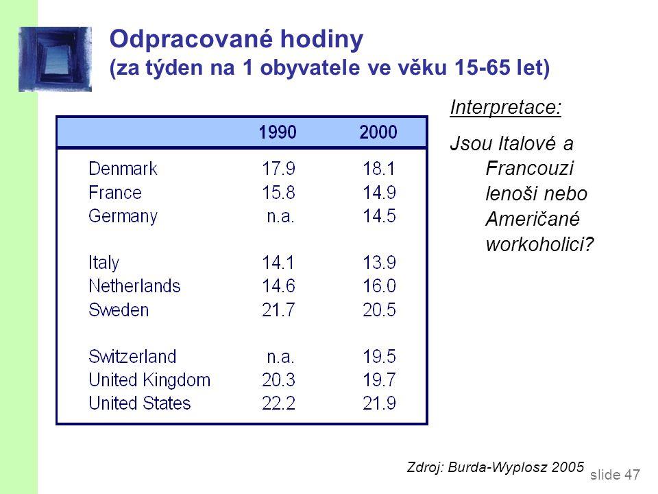 Ženy na trhu práce, 2002
