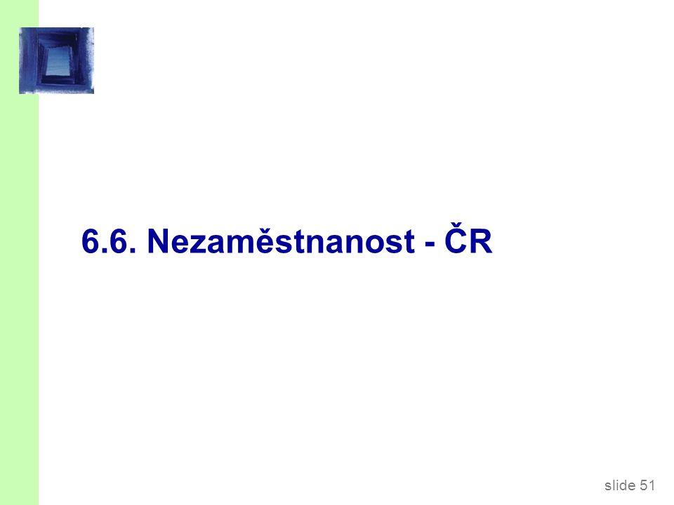 Nezaměstnanost ČR 1991-2010 Zdroj: VUPSV