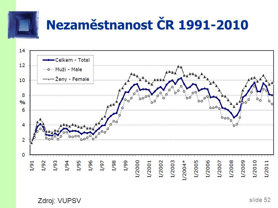 ČR: Minimální a průměrná mzda