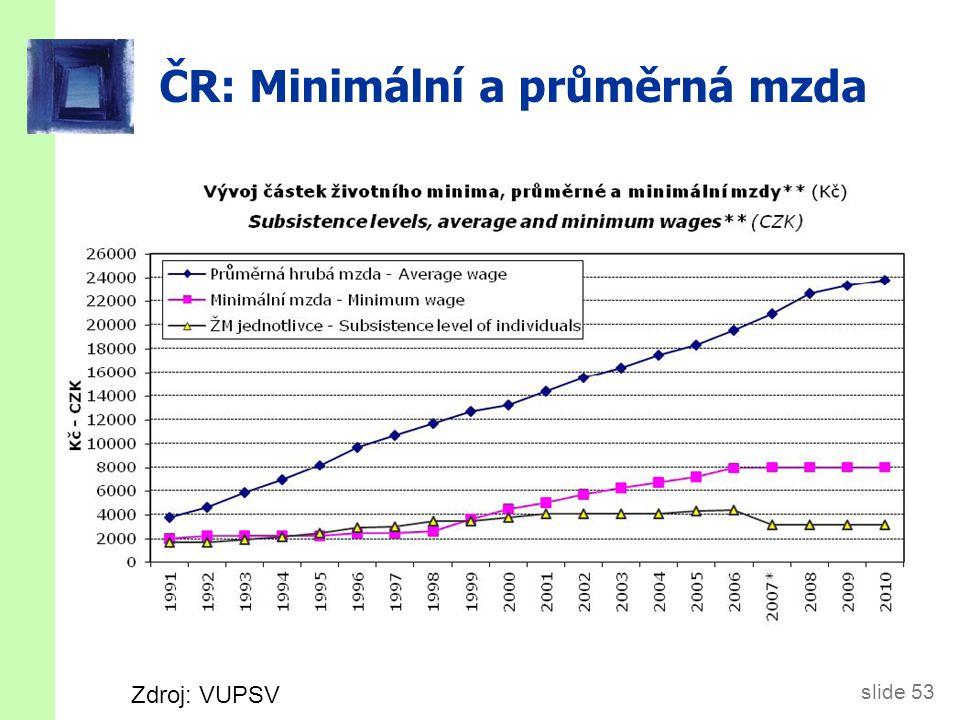 ČR: Demografie Zdroj: Makroekonomická predikce MFČR