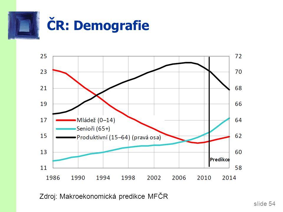ČR: Sociální výdaje (běžné ceny)