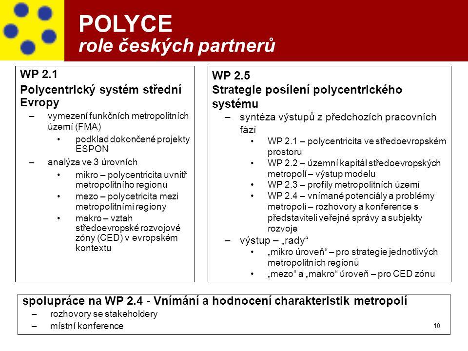 POLYCE role českých partnerů