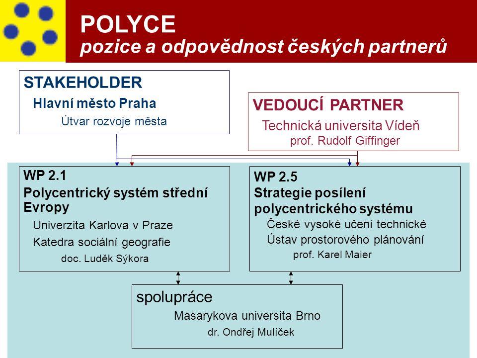 POLYCE pozice a odpovědnost českých partnerů