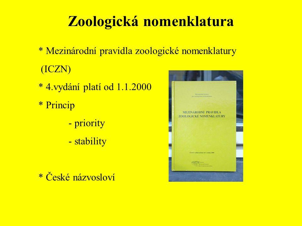 Zoologická nomenklatura