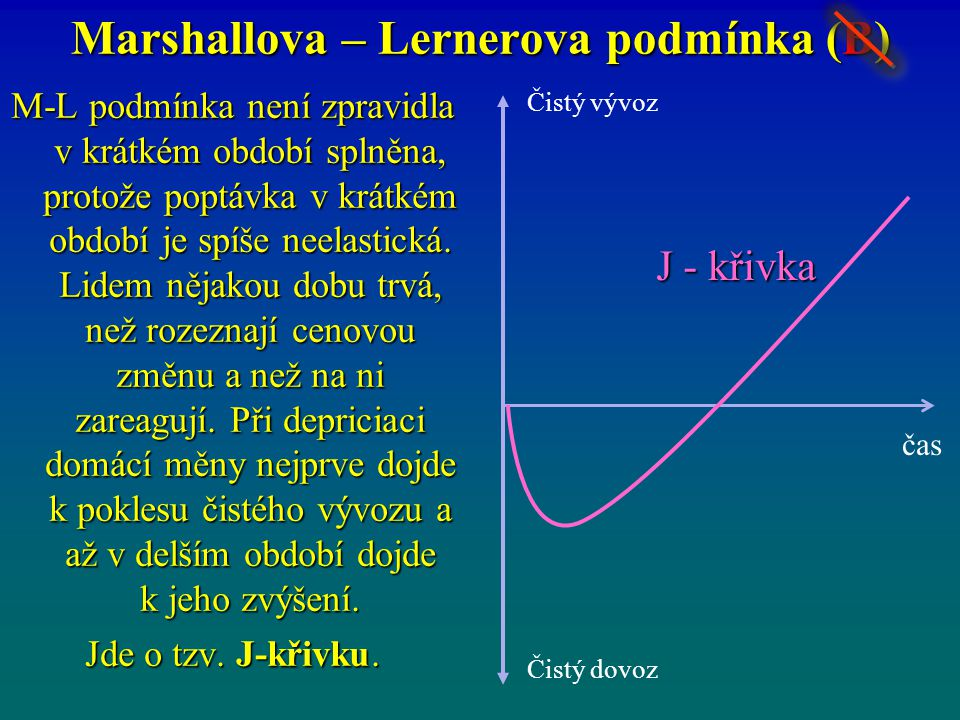 Marshallova – Lernerova podmínka (B)