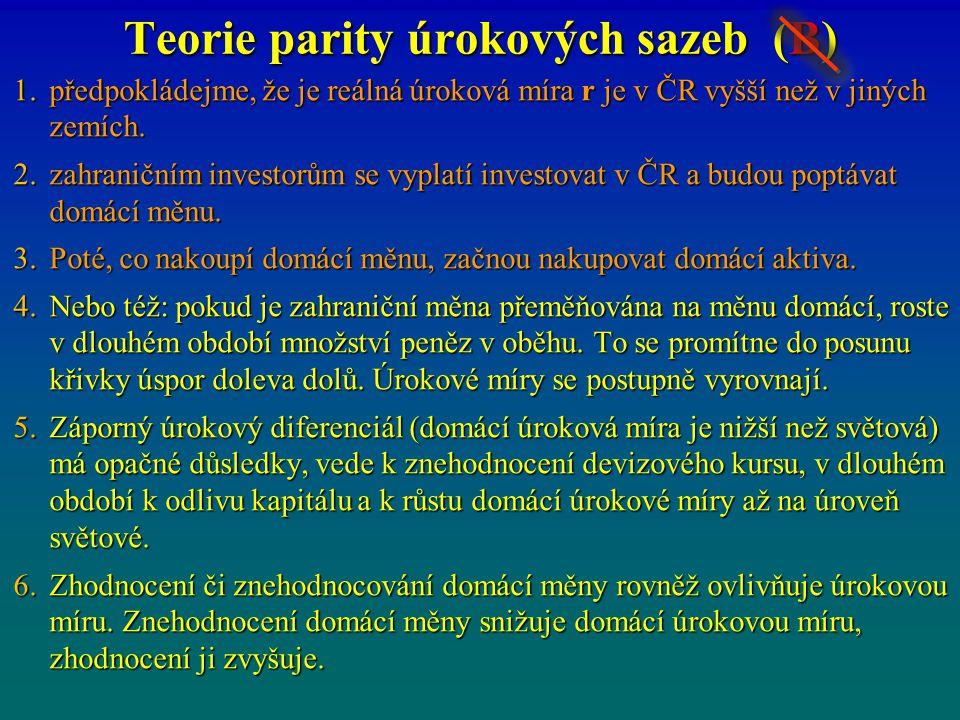 Teorie parity úrokových sazeb (B)