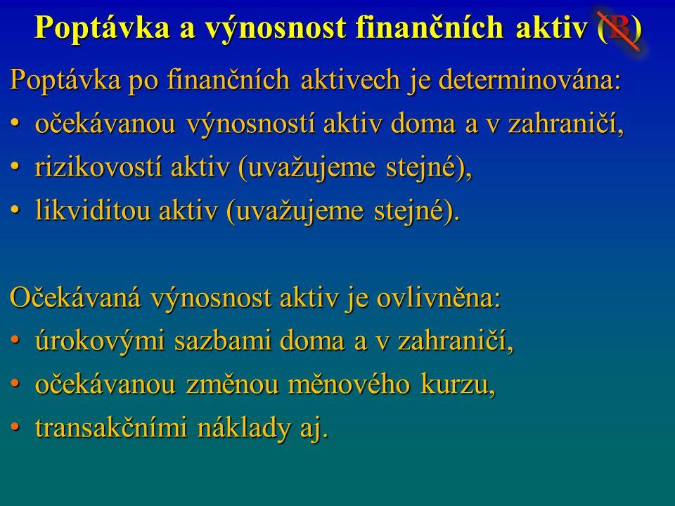 Poptávka a výnosnost finančních aktiv (B)