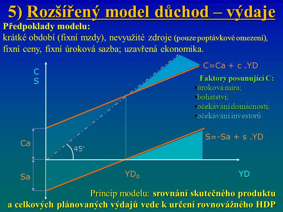 5) Rozšířený model důchod – výdaje