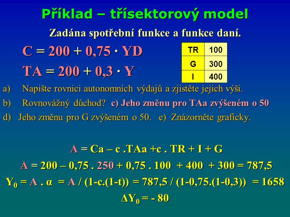 TA = 200 + 0,3 · Y Příklad – třísektorový model