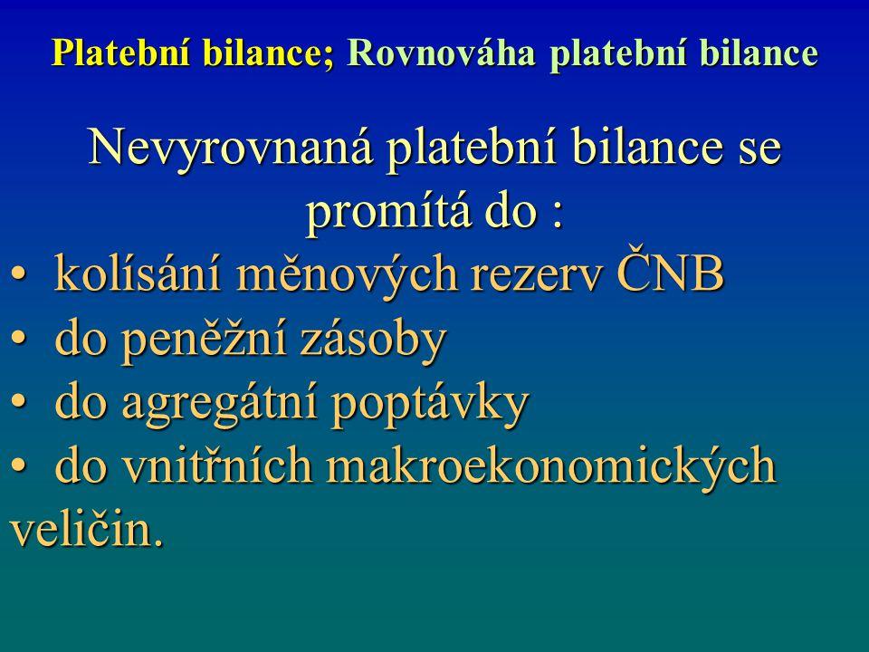 Platební bilance; Rovnováha platební bilance